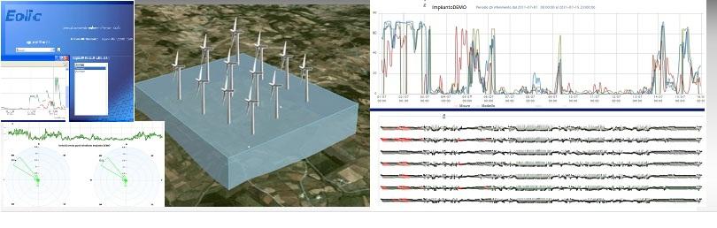 piattaforme eolic monitoring e solar estimate