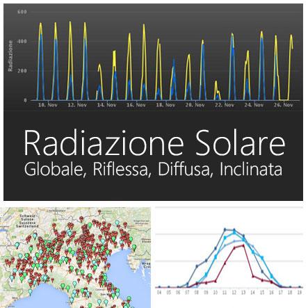 Misure Radiazione Solare