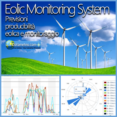 Eolic Monitoring System: all in one wind farm power forecasting and monitoring platform