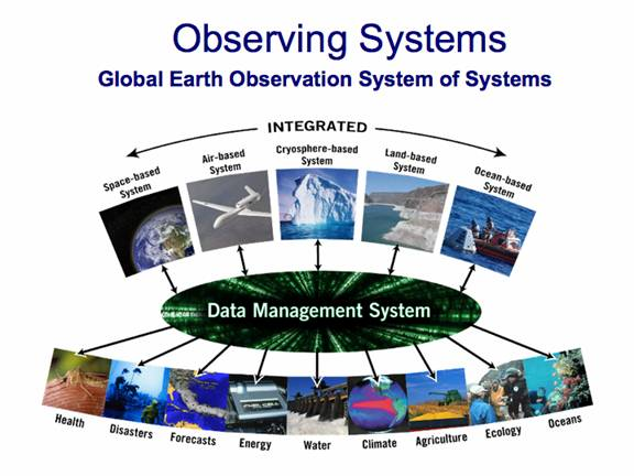 Sistema di assimilazione e distribuzione dei dati meteorologici