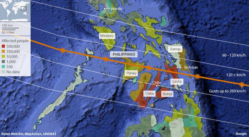 Tifone Haiyan