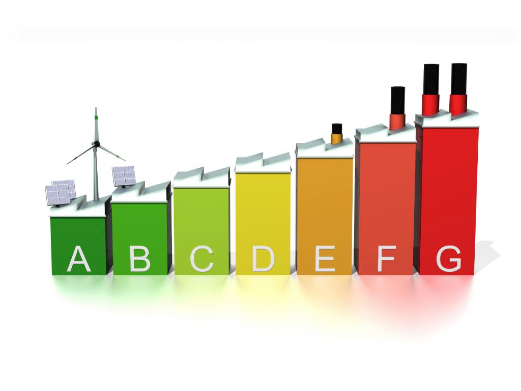 classi di efficentamento energetico