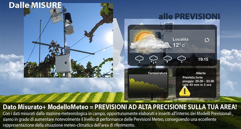 misure agro stazioni previsioni