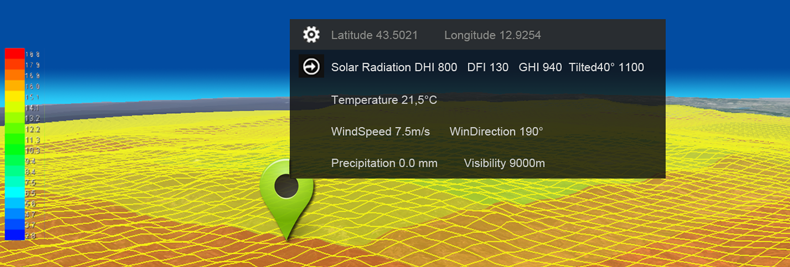 Global Horizontal Irradiation solar radiaziont weather numerical poin API